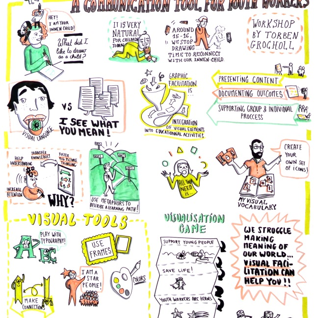 Coline_WORKSHOP_COMMUNICATION_Graphic Facilitation